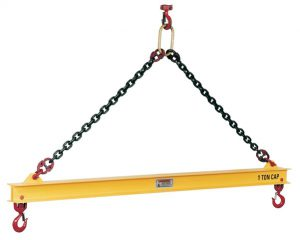caldwell spreader beam lugs chains lifting systems