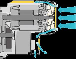superior fan cooling hoist technology